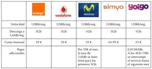 tarifas_3G.jpg