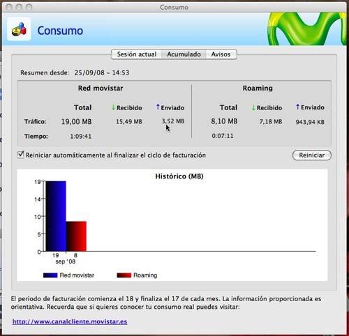 consumo_3G.jpg