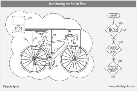 smartbike-Apple.jpg
