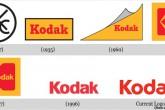 Kodak... cada vez menos Kodak