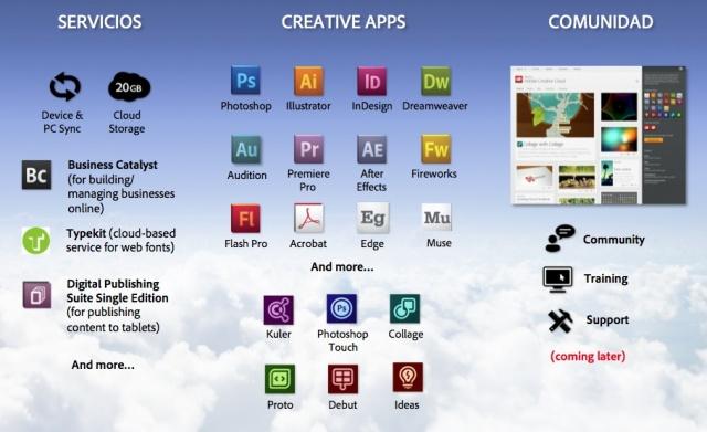 Business plan pro premier edition version 11.0