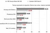 Verbatim SSD SATA III, parte VI: rendimiento, últimas consideraciones