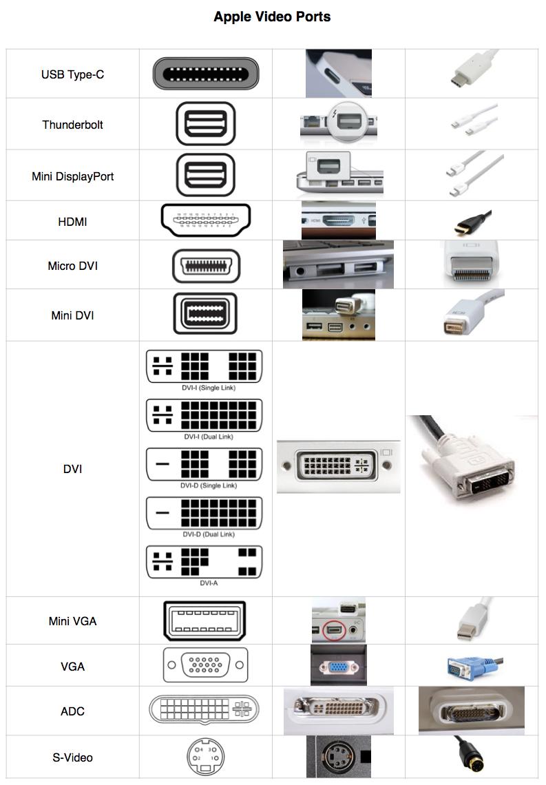 Faq-mac | Noticias, tecnología y soporte sobre el mundo Apple