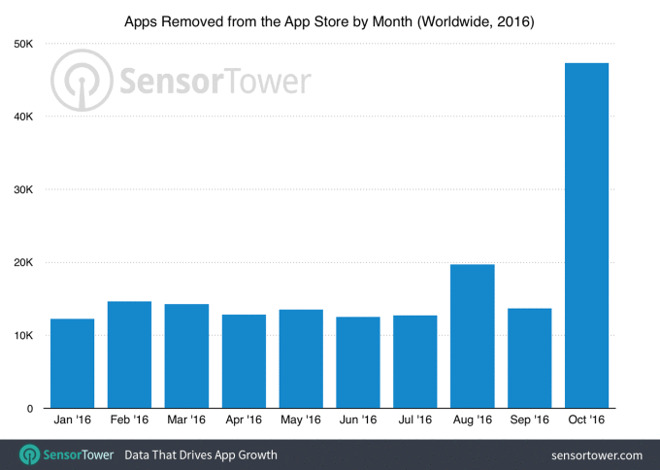 19018-18799-app-store-purge-october-2016-l