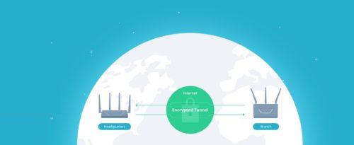 Synology VPN Plus mantendrá su formato gratuito para todos los usuarios